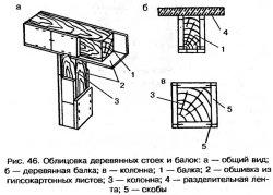 Облицовка деревянных стоек и балок