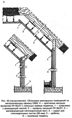 Облицовка мансардных помещений по метеллическому каркасу D682
