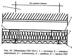 Облицовка ПОГ С511