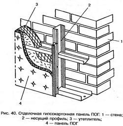 Отделочная гипсокартонная панель ПОГ
