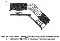 Облицовка мансардного помещения по системе D681