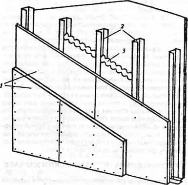 Устройство перегородок из гкл по металлическому